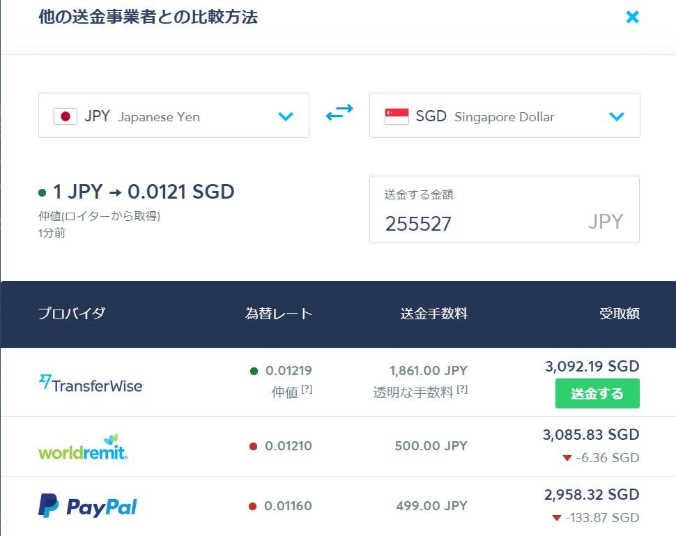日本からシンガポールへの海外送金